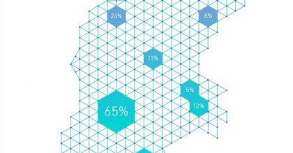 Případová studie: Rozhraní pro přesnější cílení kampaní odAdArrows