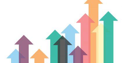 Premiumizace: Strategický imperativ pro budoucí růst